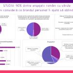 Studiu_BrandingUP
